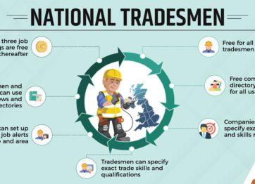 National-Tradesmen